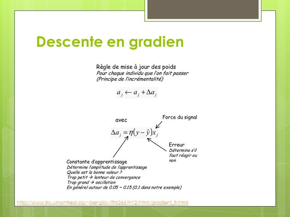 Descente en gradien http://www.iro.umontreal.ca/~bengioy/ift6266/H12/html/gradient_fr.html