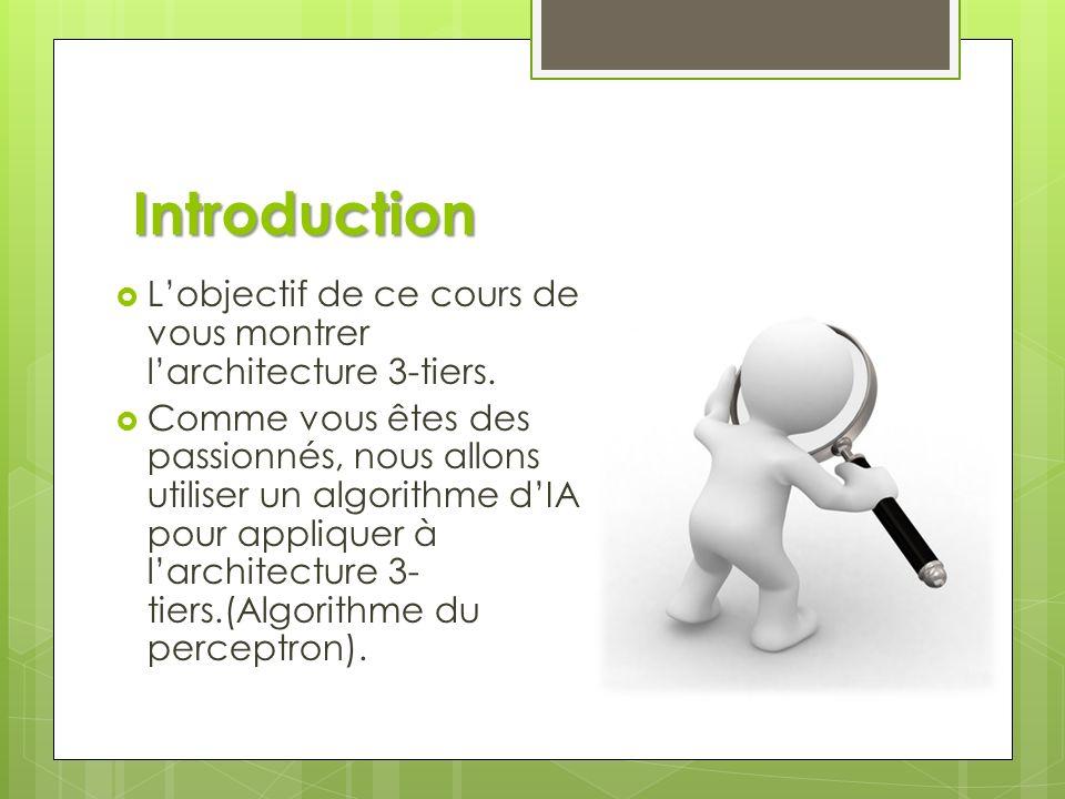 Introduction L'objectif de ce cours de vous montrer l'architecture 3-tiers.