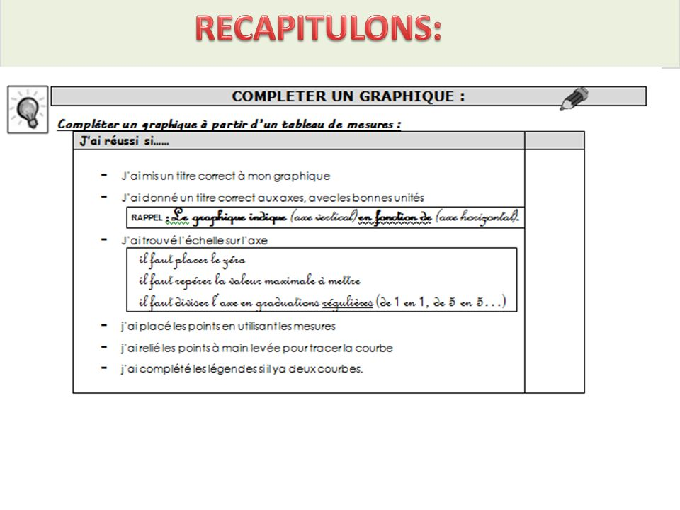 RECAPITULONS: