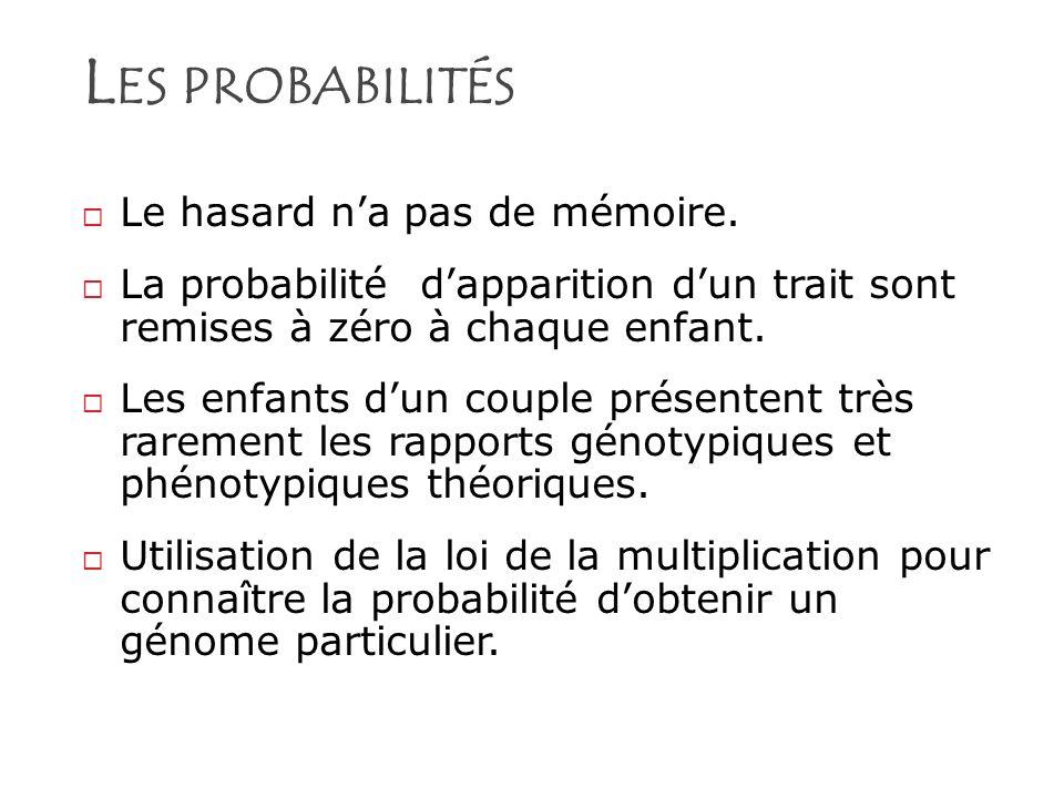 Les probabilités Le hasard n'a pas de mémoire.