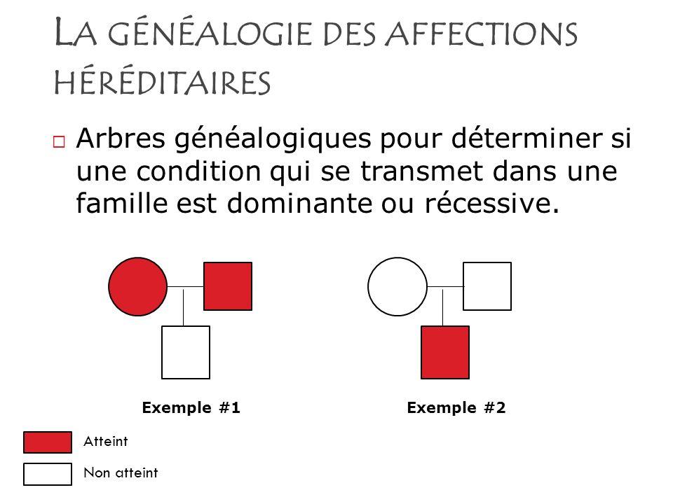 La généalogie des affections héréditaires