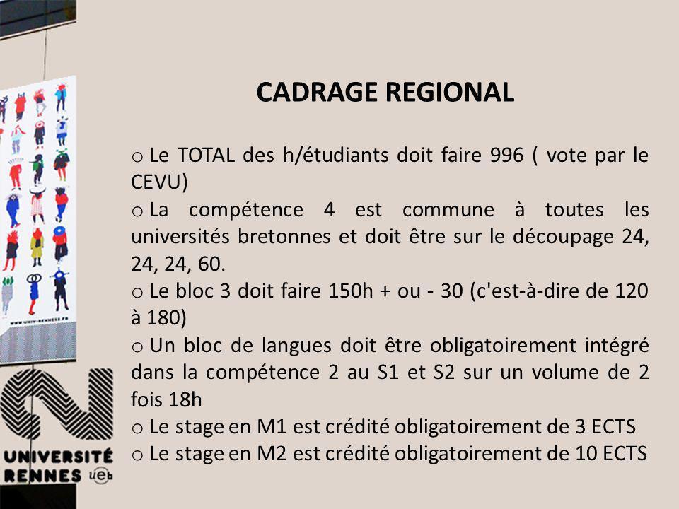 CADRAGE REGIONAL Le TOTAL des h/étudiants doit faire 996 ( vote par le CEVU)