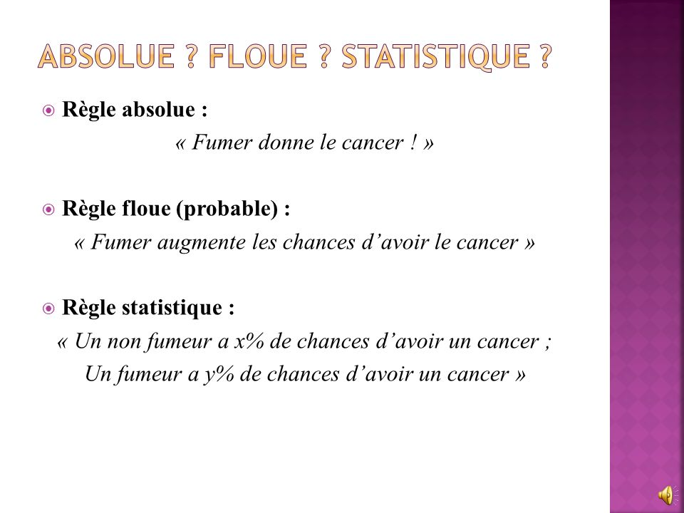 Absolue floue statistique