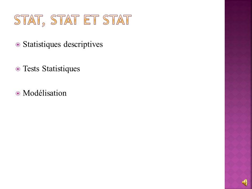Stat, stat et Stat Statistiques descriptives Tests Statistiques