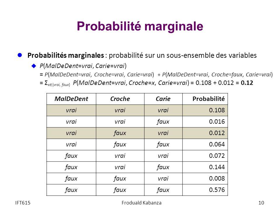 Probabilité marginale