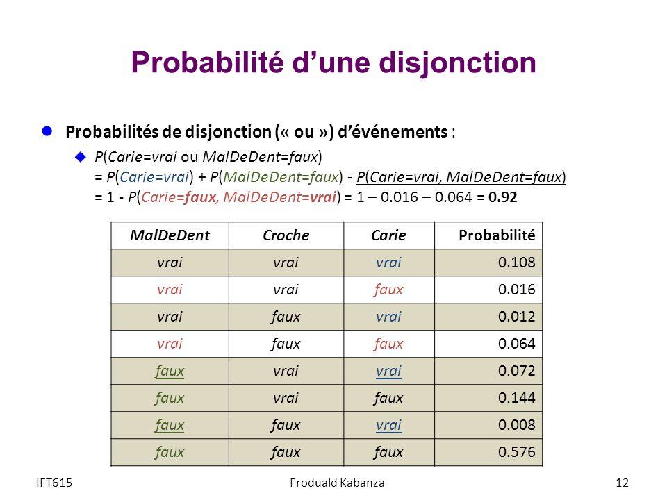 Probabilité d'une disjonction