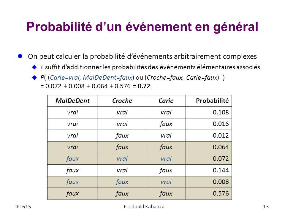 Probabilité d'un événement en général