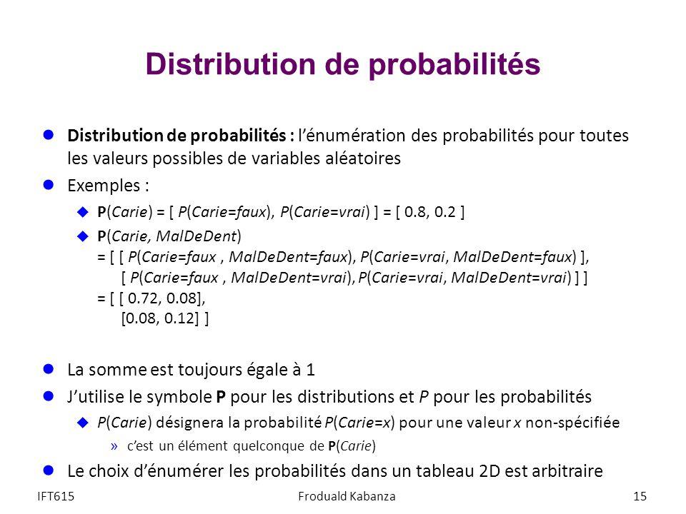 Distribution de probabilités