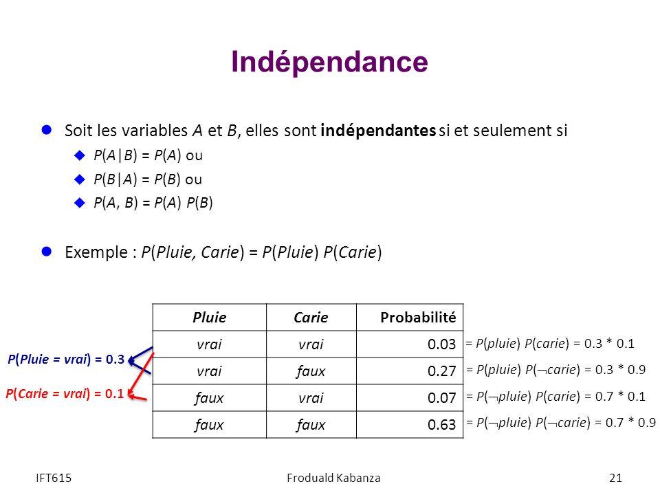 Indépendance Soit les variables A et B, elles sont indépendantes si et seulement si. P(A|B) = P(A) ou.