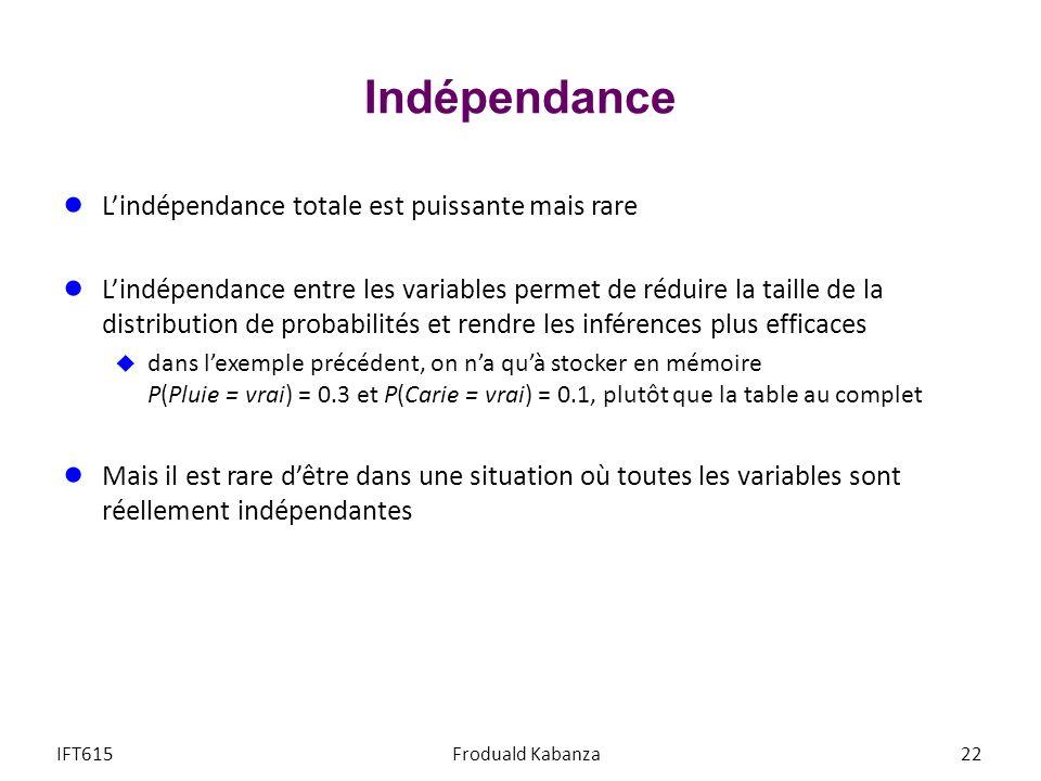 Indépendance L'indépendance totale est puissante mais rare