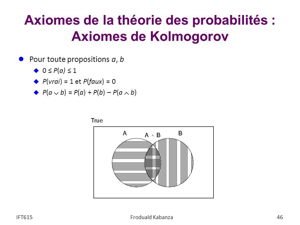 Axiomes de la théorie des probabilités : Axiomes de Kolmogorov