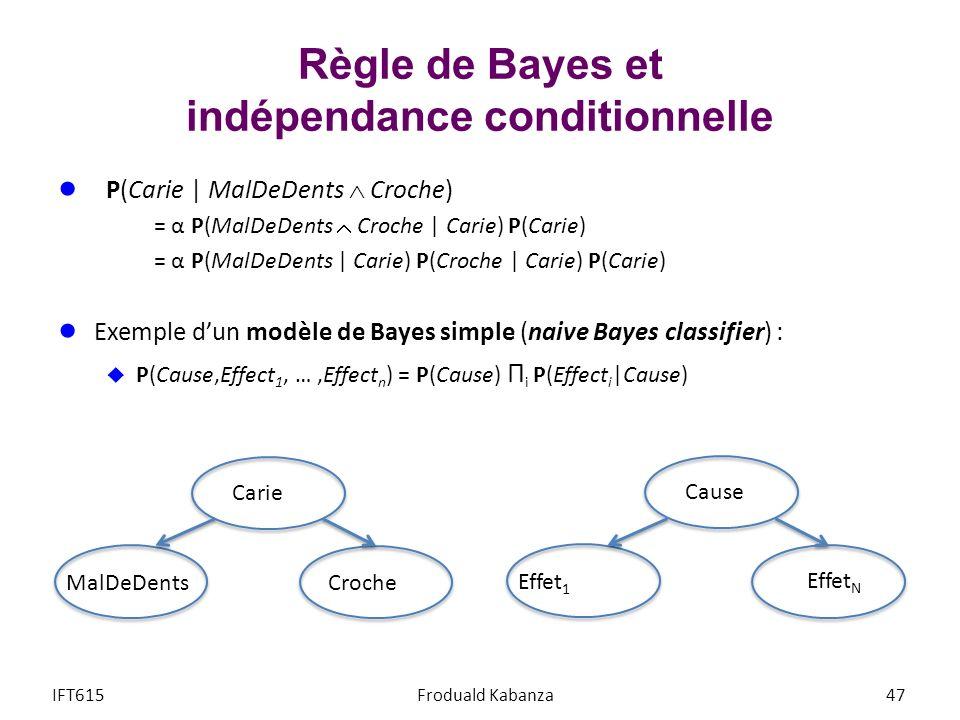 Règle de Bayes et indépendance conditionnelle