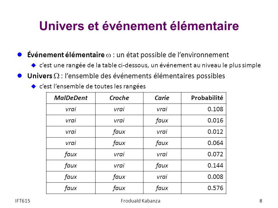 Univers et événement élémentaire
