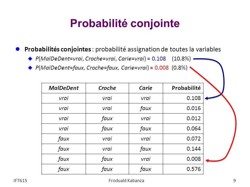 Probabilité conjointe
