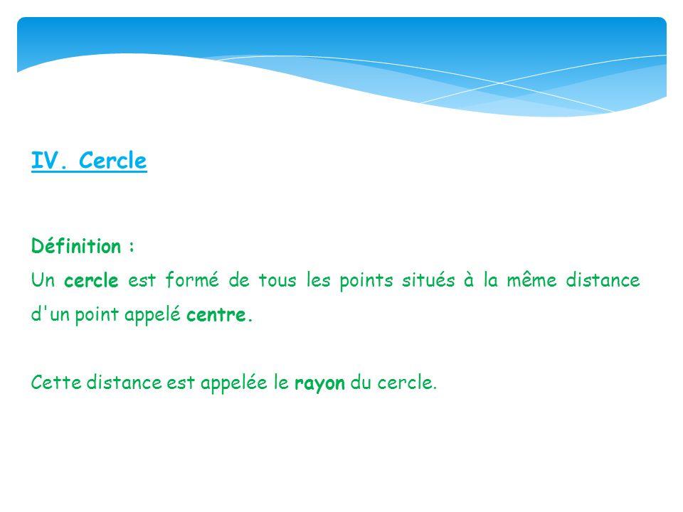 IV. Cercle Définition : Un cercle est formé de tous les points situés à la même distance d un point appelé centre.