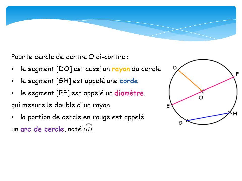 Pour le cercle de centre O ci-contre :