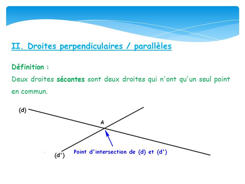 II. Droites perpendiculaires / parallèles