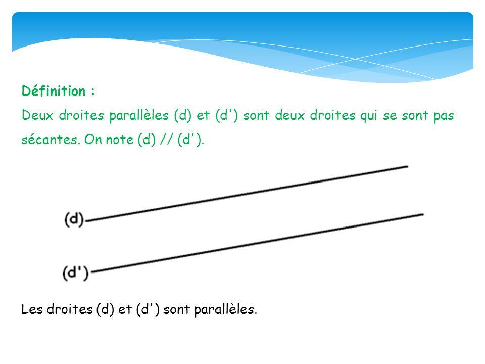 Définition : Deux droites parallèles (d) et (d ) sont deux droites qui se sont pas sécantes. On note (d) // (d ).