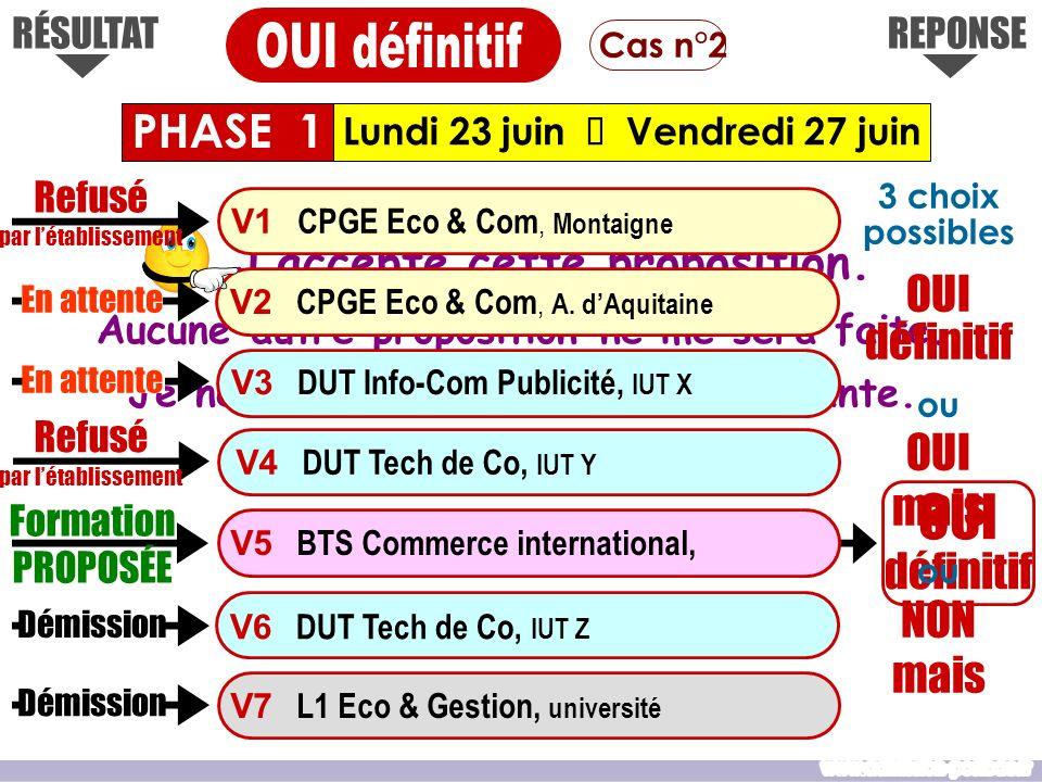 OUI OUI définitif www.admission-postbac.fr PHASE 1 OUI