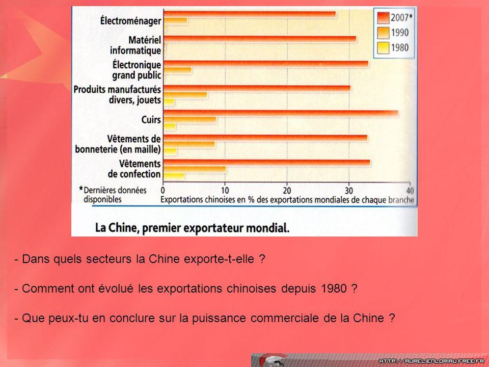 - Dans quels secteurs la Chine exporte-t-elle