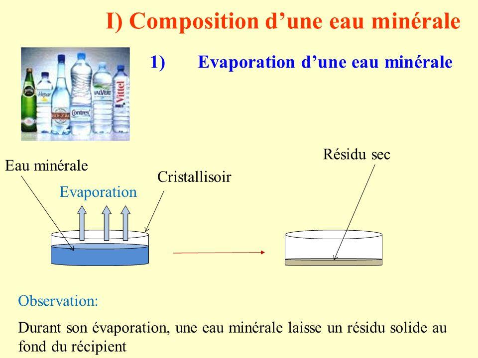 I) Composition d'une eau minérale