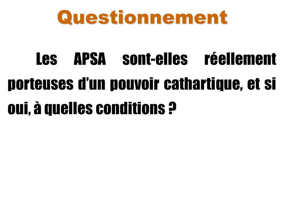 Questionnement Les APSA sont-elles réellement porteuses d'un pouvoir cathartique, et si oui, à quelles conditions