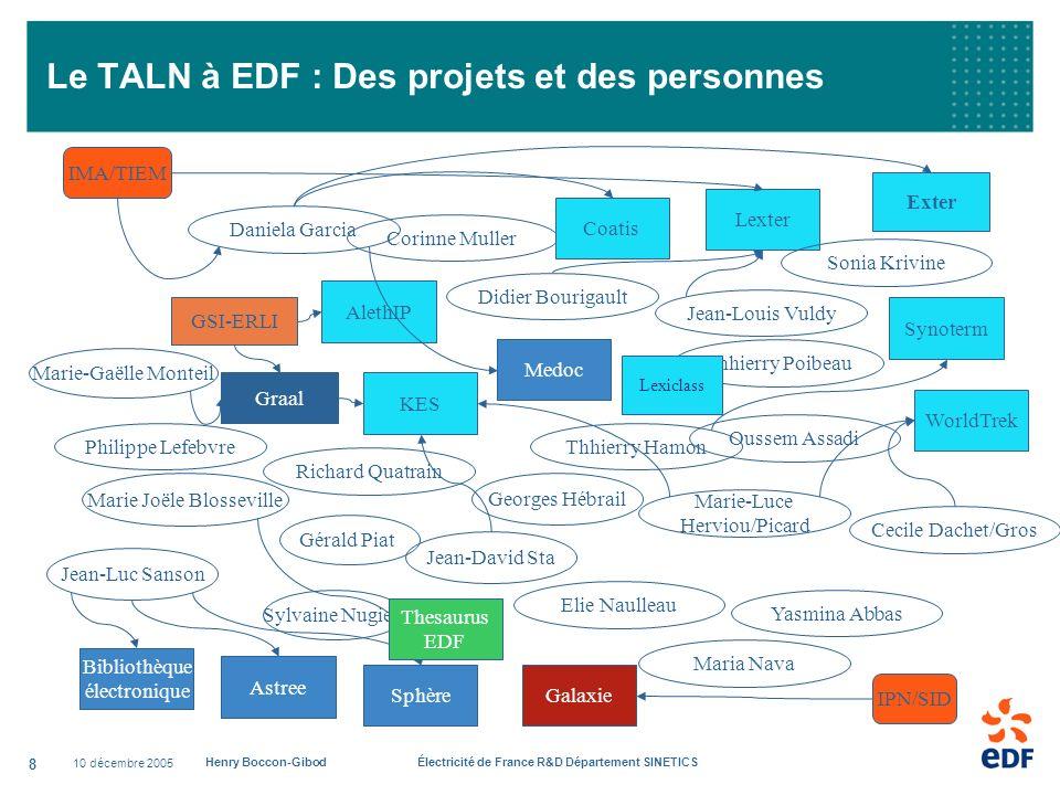 Le TALN à EDF : Des projets et des personnes