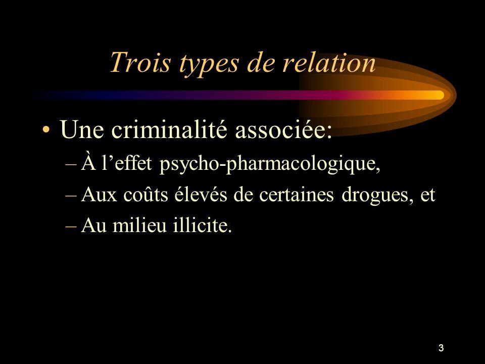 Trois types de relation