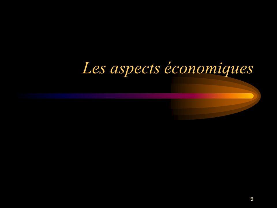 Les aspects économiques
