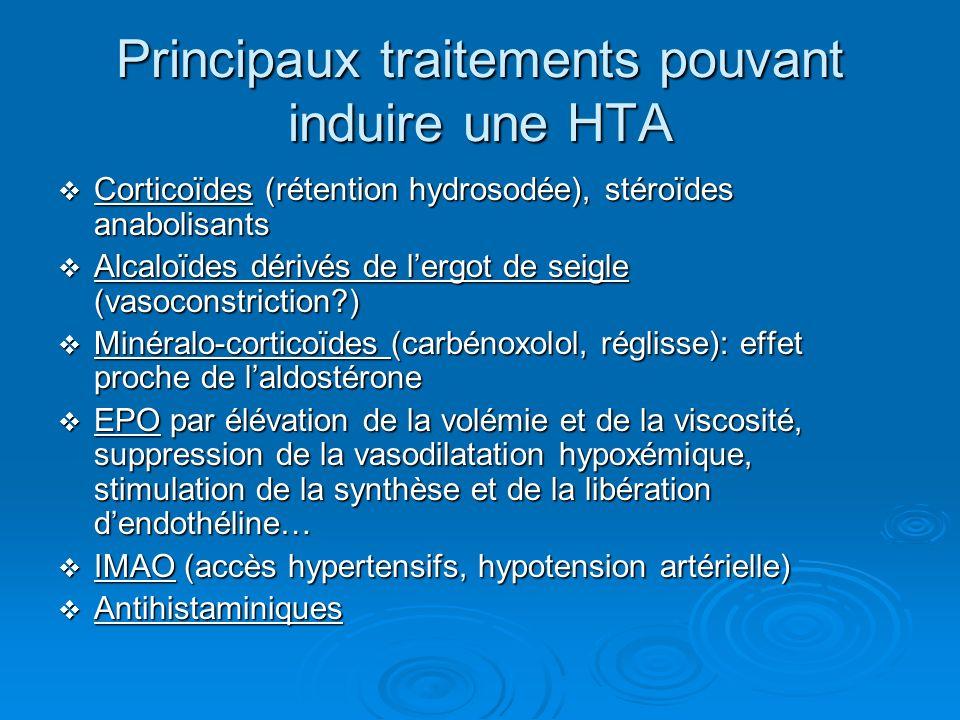 Principaux traitements pouvant induire une HTA