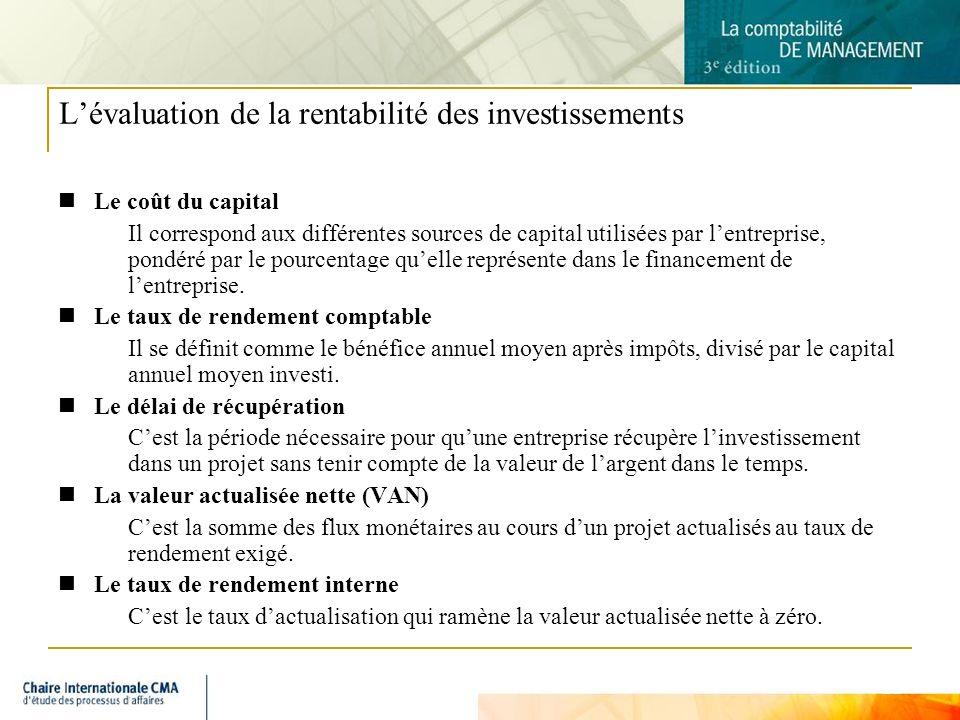 L'évaluation de la rentabilité des investissements