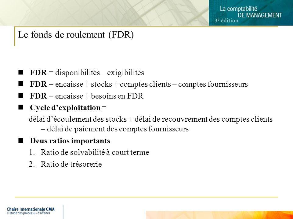 Le fonds de roulement (FDR)