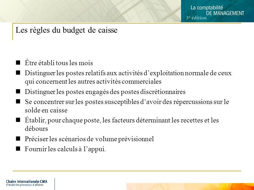 Les règles du budget de caisse