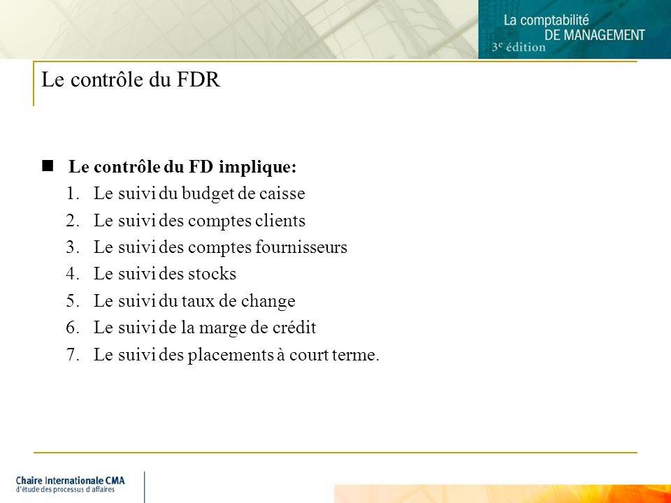 Le contrôle du FDR Le contrôle du FD implique: