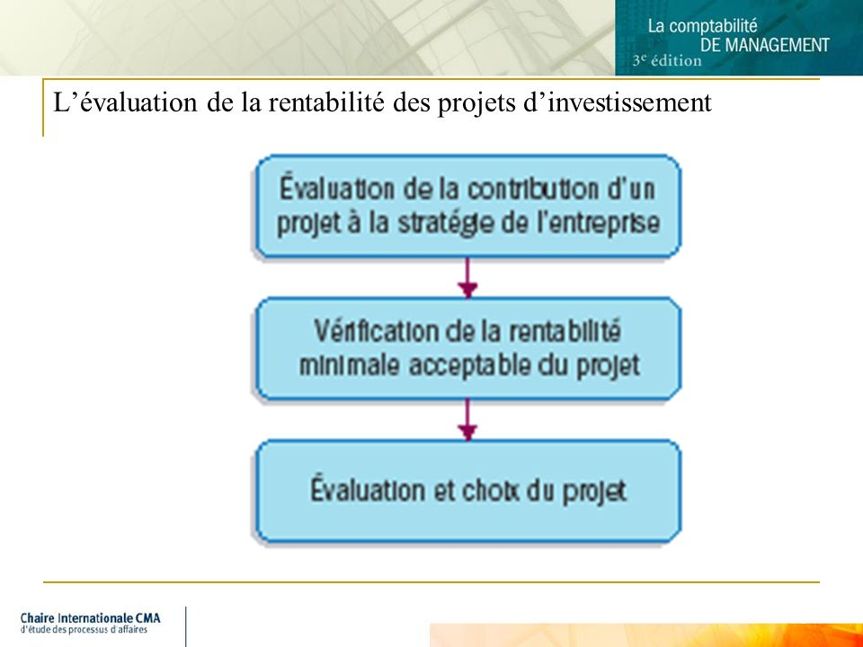 L'évaluation de la rentabilité des projets d'investissement