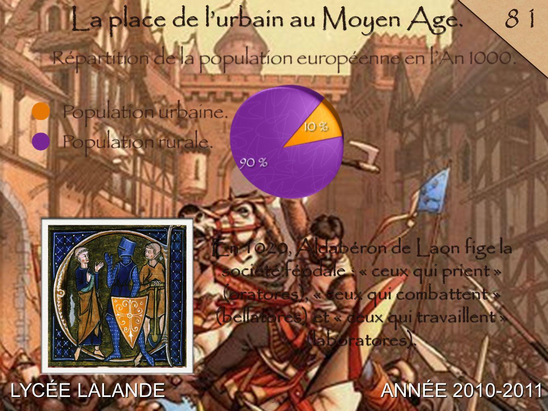 La place de l'urbain au Moyen Age.
