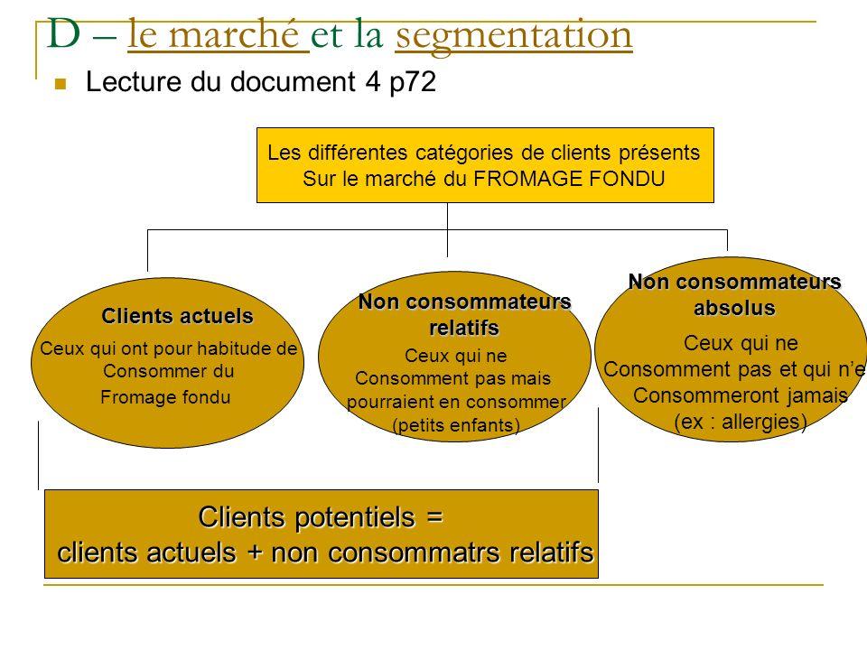 D – le marché et la segmentation