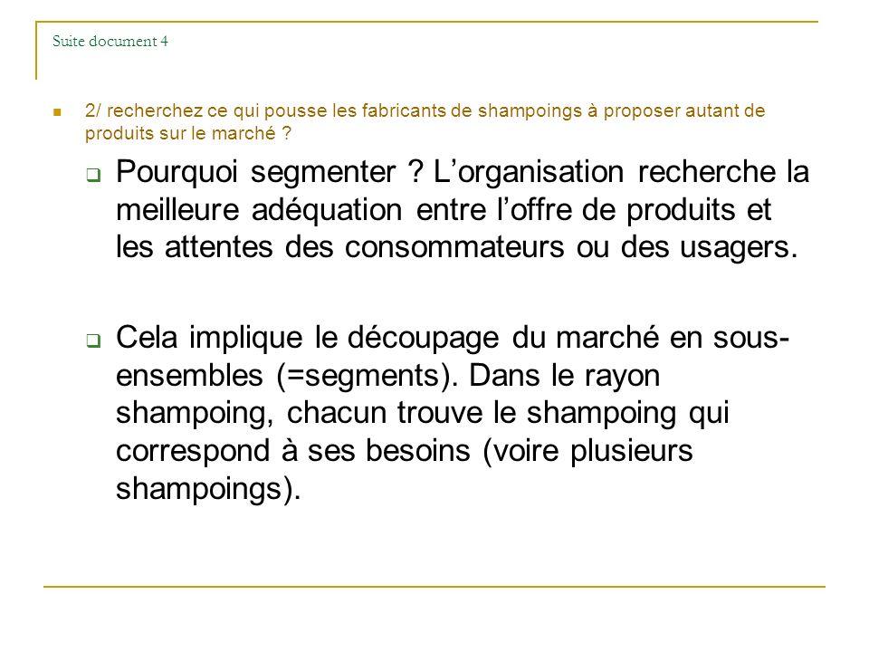 Suite document 4 2/ recherchez ce qui pousse les fabricants de shampoings à proposer autant de produits sur le marché