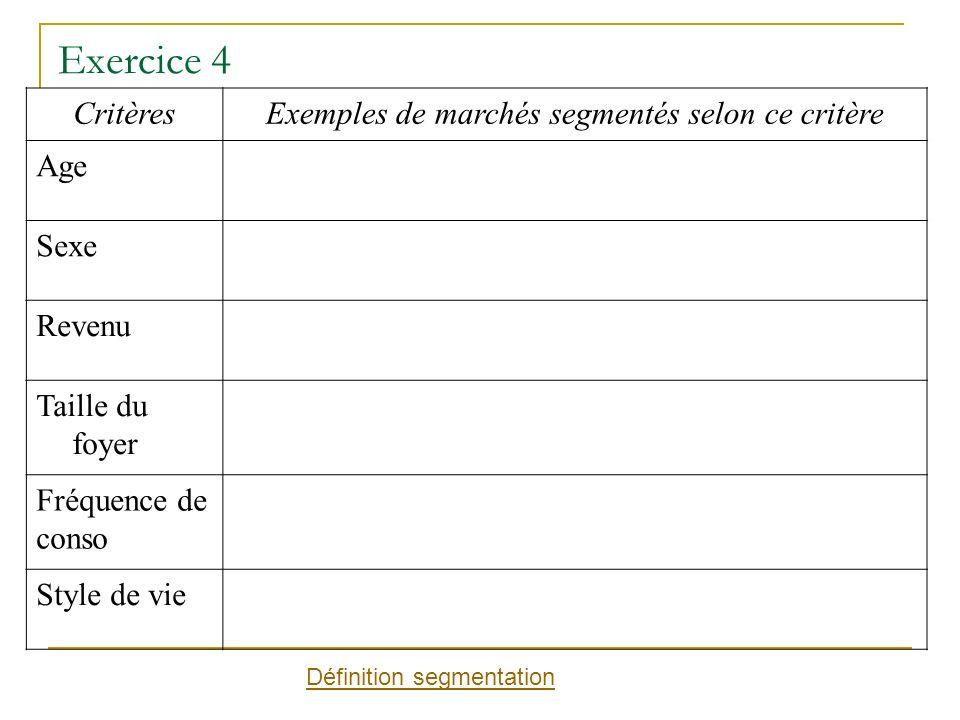 Exemples de marchés segmentés selon ce critère