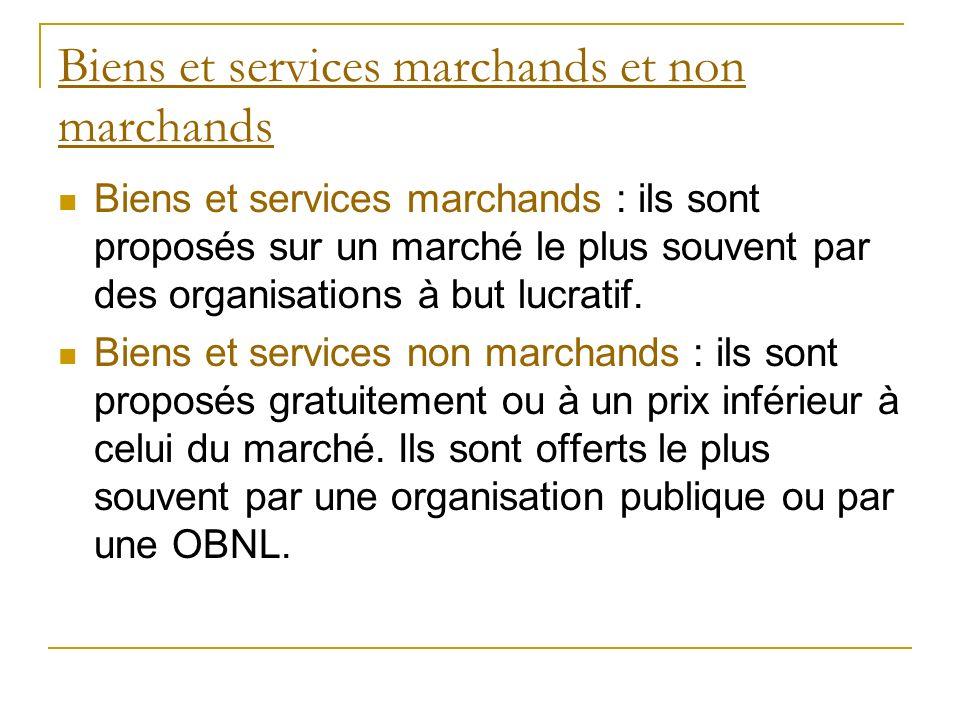 Biens et services marchands et non marchands