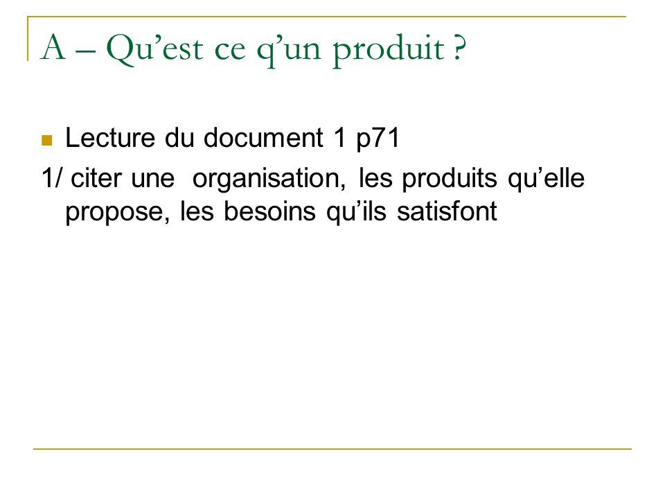 A – Qu'est ce q'un produit