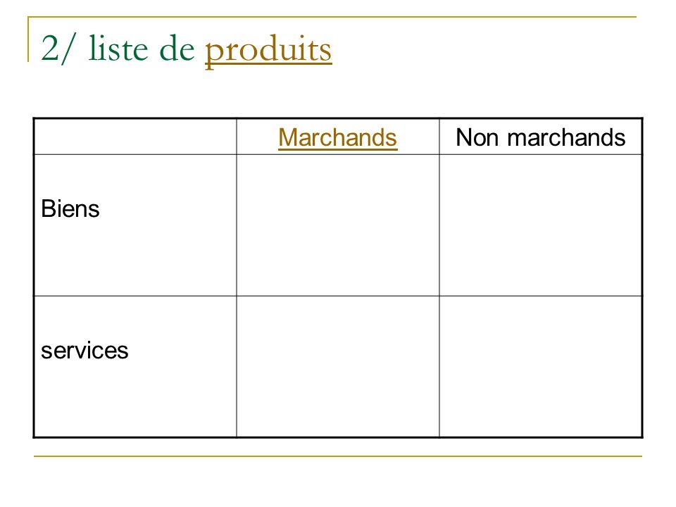 2/ liste de produits Marchands Non marchands Biens services