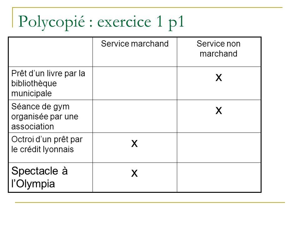 Polycopié : exercice 1 p1 x x x x Spectacle à l'Olympia