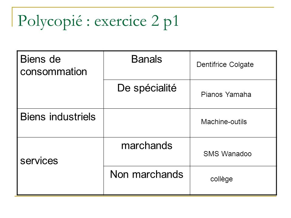 Polycopié : exercice 2 p1 Biens de consommation Banals De spécialité