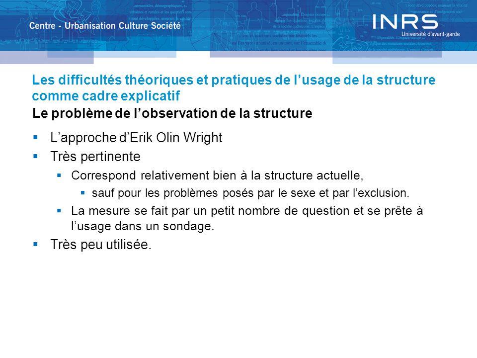 Le problème de l'observation de la structure