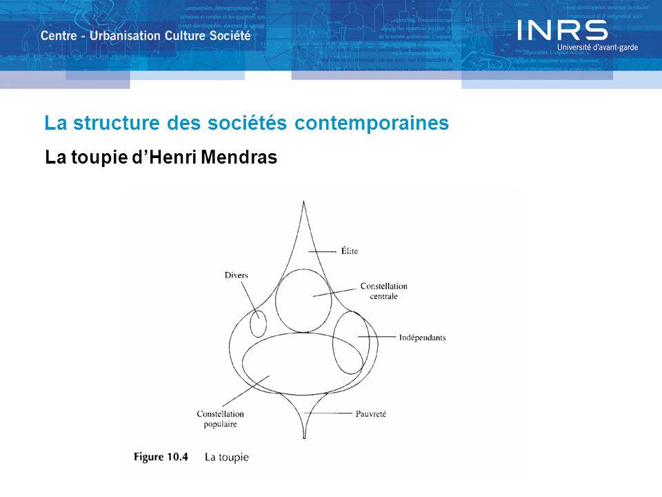 La structure des sociétés contemporaines