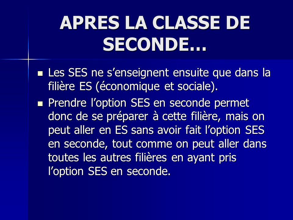 APRES LA CLASSE DE SECONDE…