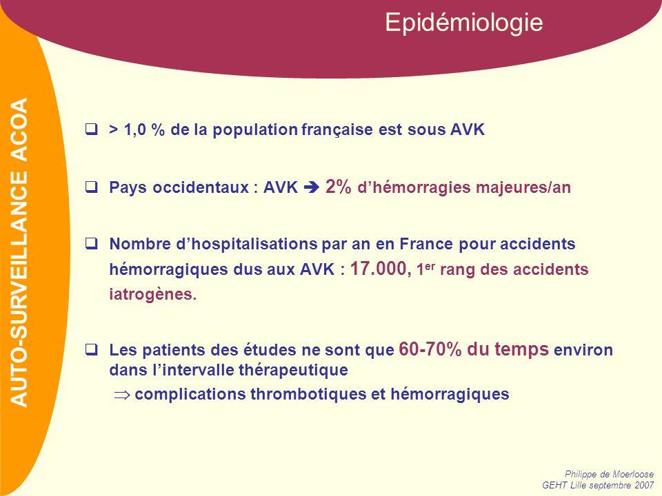 Epidémiologie AUTO-SURVEILLANCE ACOA