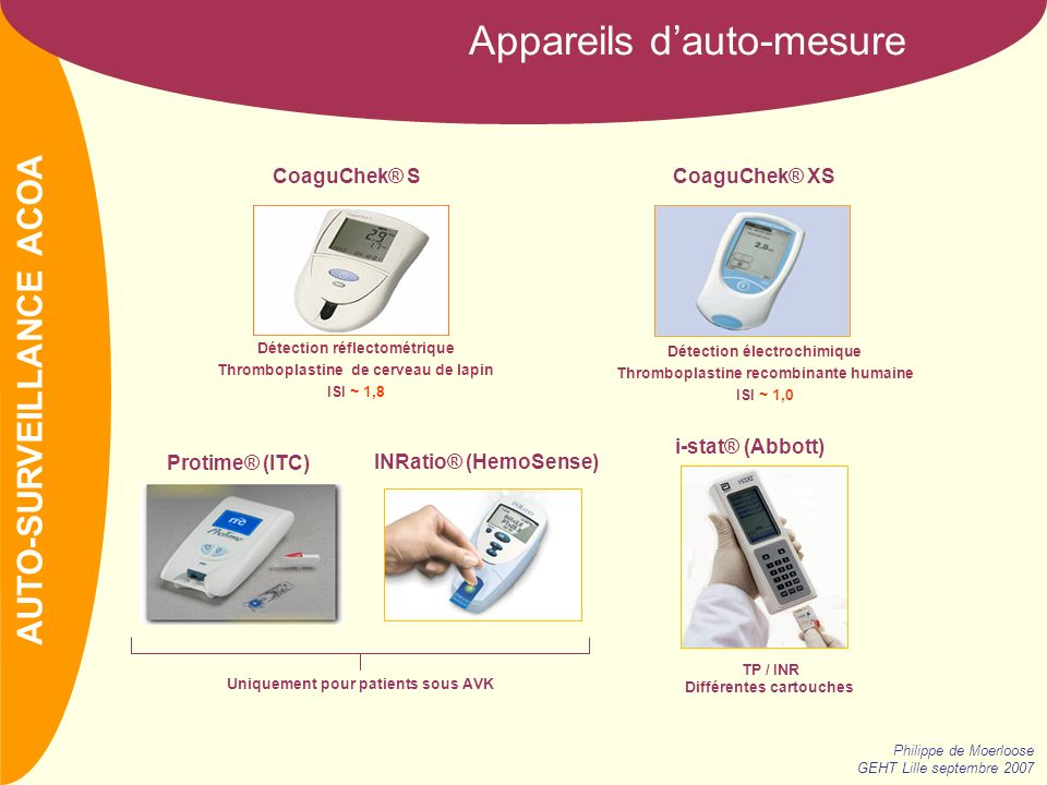 Appareils d'auto-mesure
