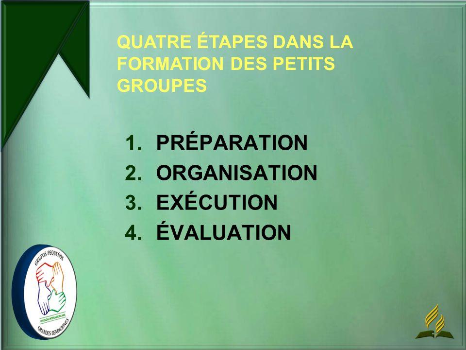 PRÉPARATION ORGANISATION EXÉCUTION ÉVALUATION